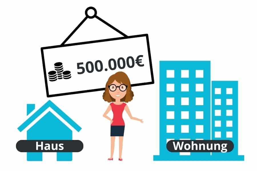 500000 kredit
