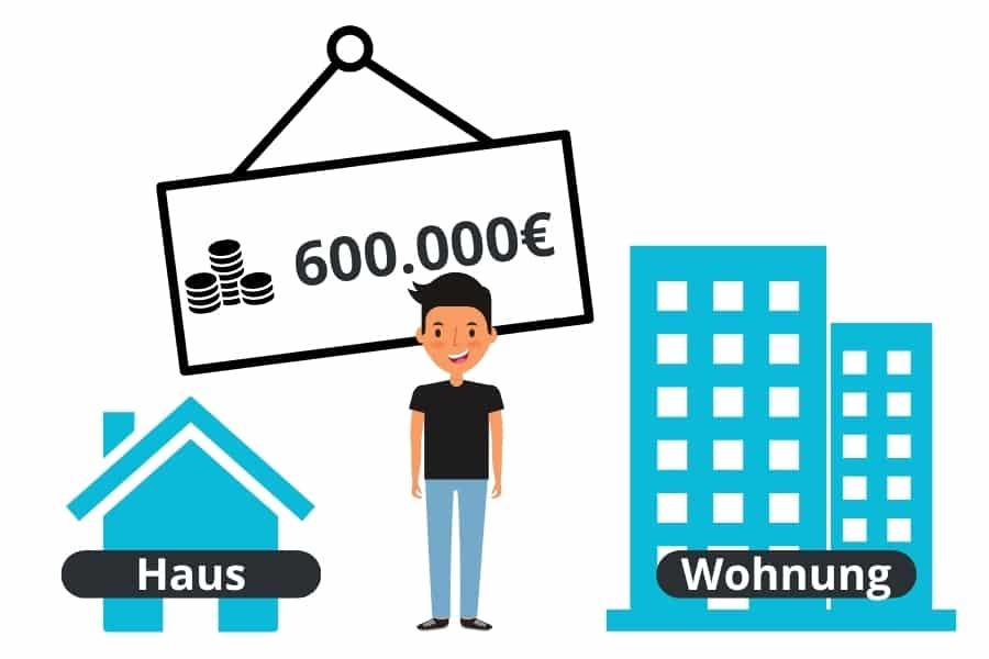 600000 kredit