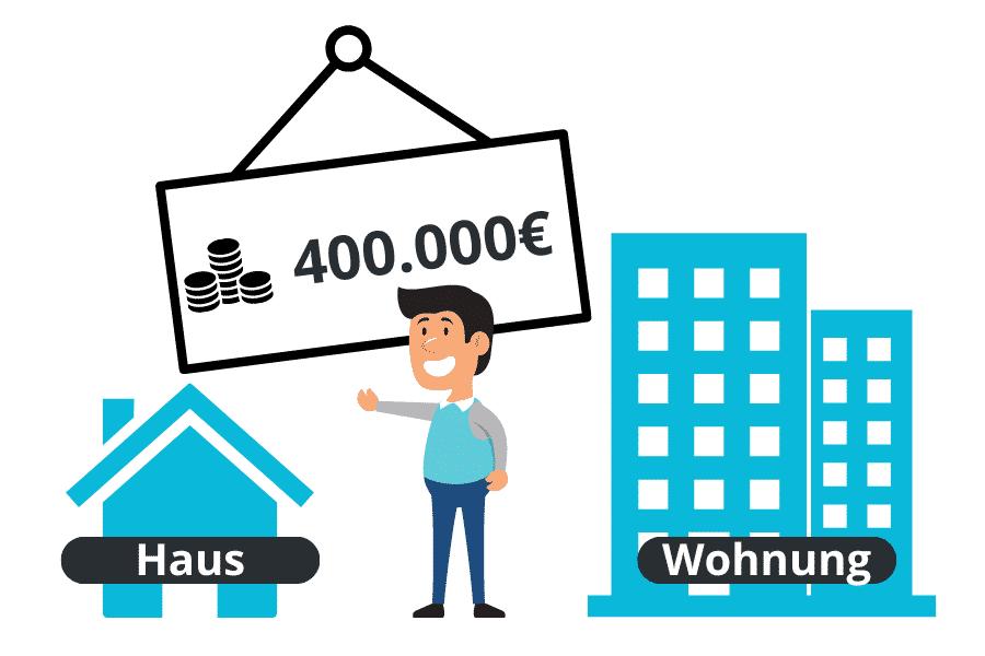 kredit 400000 euro